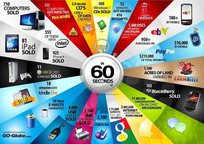 60-secs-go-globe-info-sm