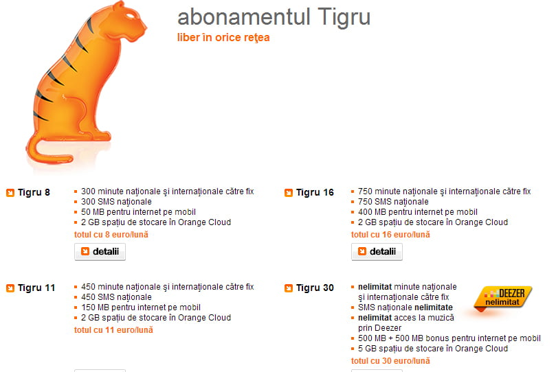 orange-tigru