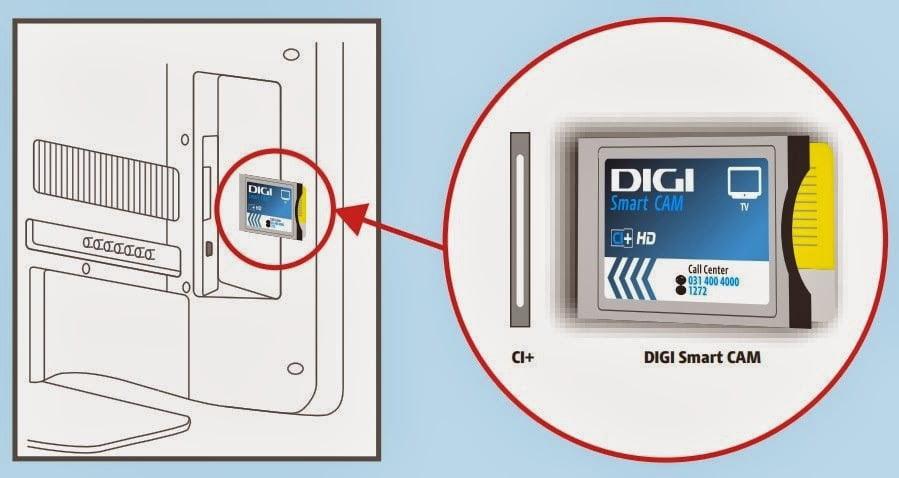 smartcard-ci+gadgetreport
