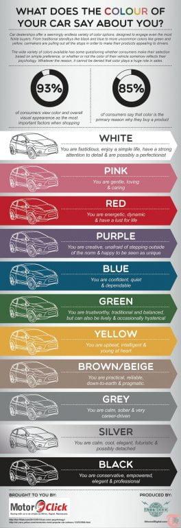culoarea masinii masini-culoare-studiu