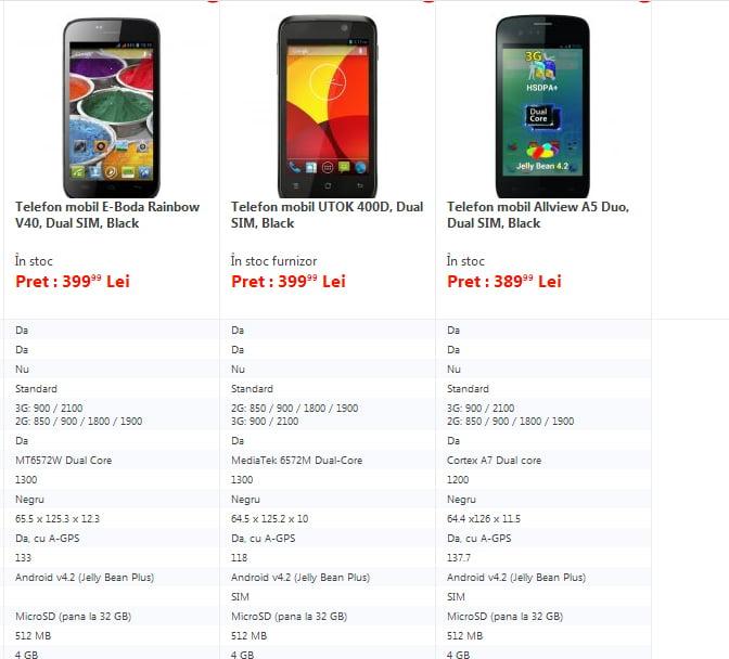 telefon ieftin cu Android-2