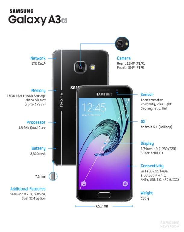 samsung-galaxy-A3-2016-gadgetreport