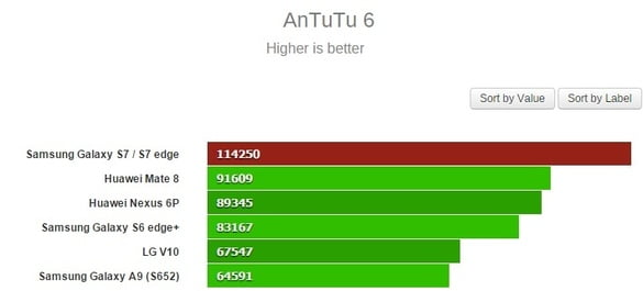 antutu-test-gadgetreport